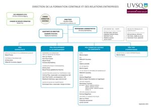image d'illustration de l'Organigramme DFCRE actualisé en septembre 2021